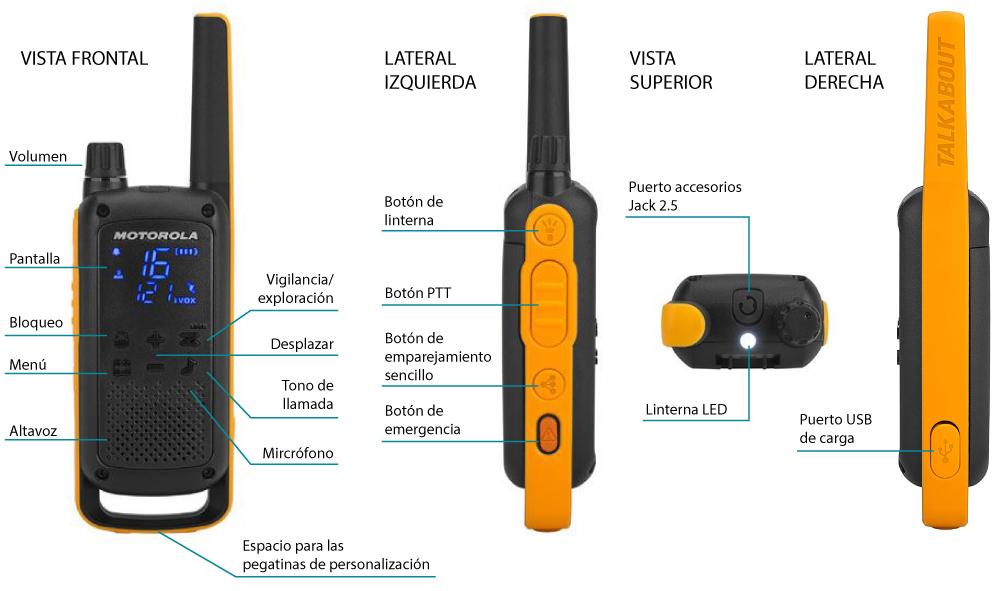 Controles del Motorola T82